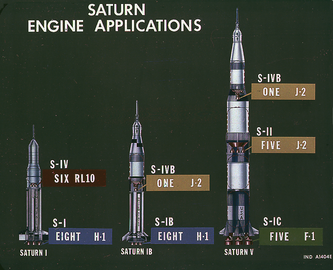Common-scale drawing of the three Saturn rockets: the Saturn I, Saturn IB, and Saturn V. All three rockets had upper stages built by Douglas and tested in Sacramento. (Source: NASA)