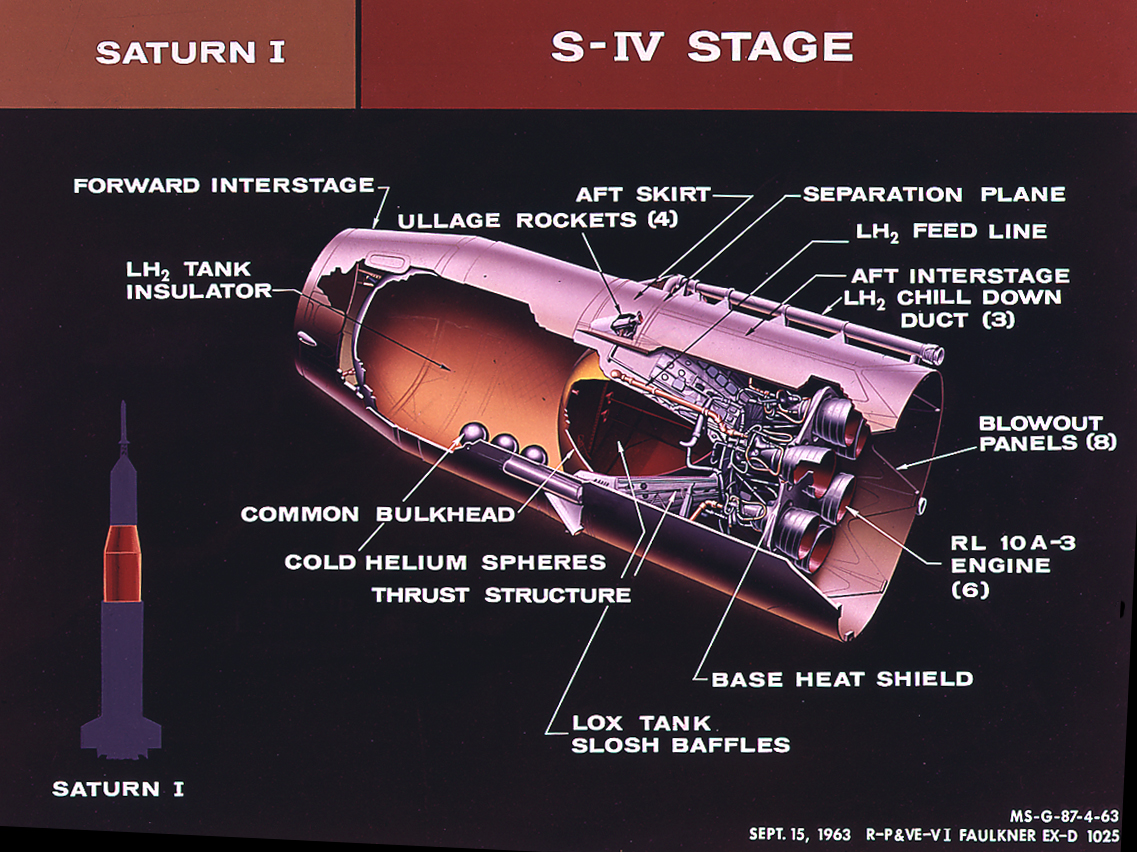 Cutaway drawing of the Saturn I S-IV stage. (Source: NASA)