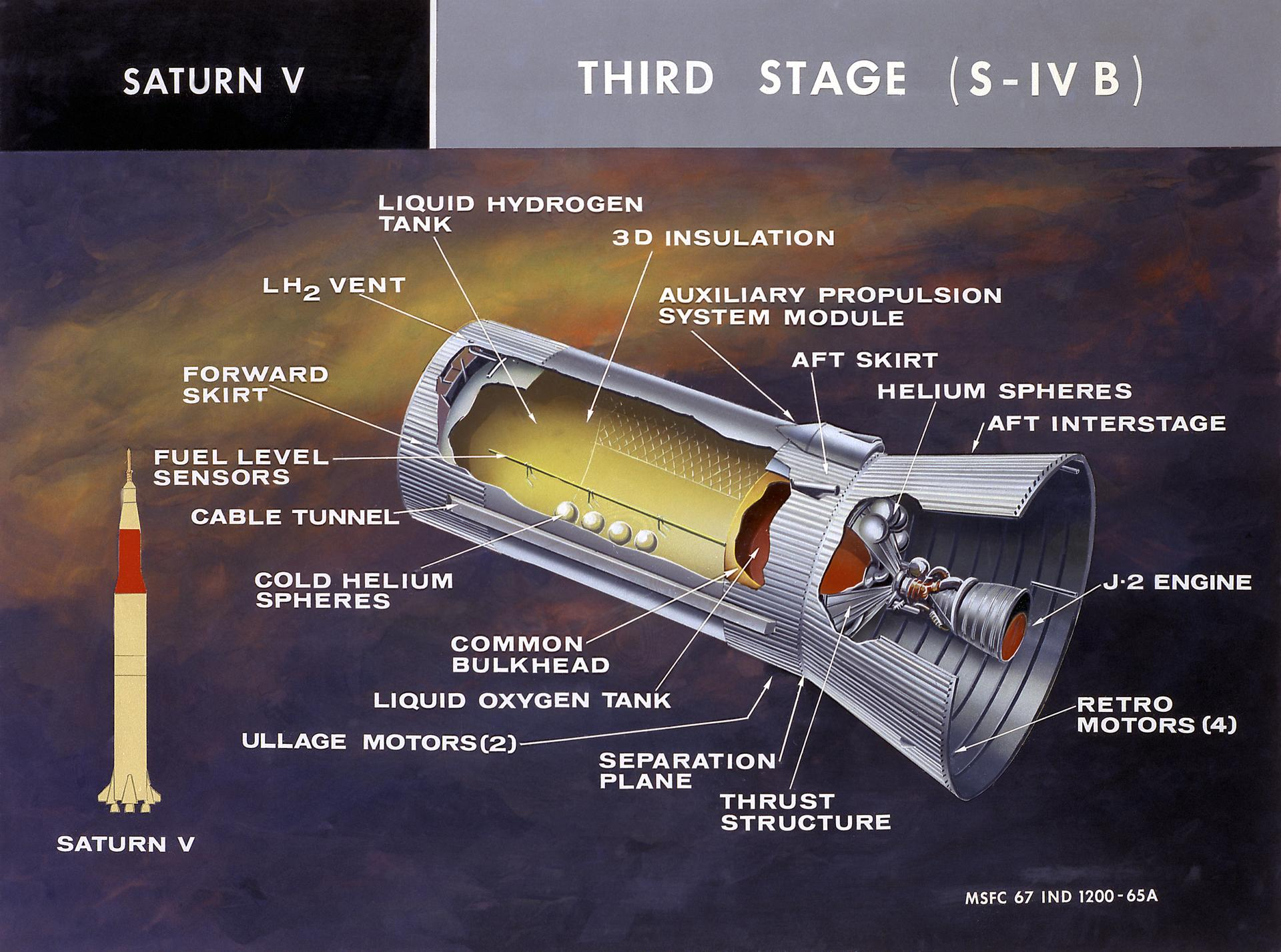 Cutaway drawing of the version of the S-IVB stage used on the Saturn V. (Source: NASA)